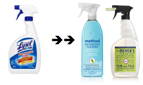 Cruelty free cleaning products miss murphy for Method bathroom cleaner ingredients